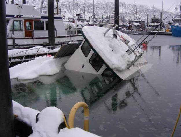 Boat Winterization Insurance